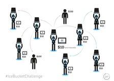 Als ice bucket challenge concept Stock Photography