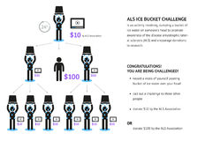 Als ice bucket challenge concept. With silhouette men pouring cold icy water on their heads with text description. Donation and video symbols Stock Images