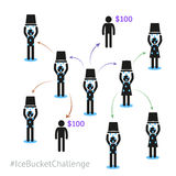 Als ice bucket challenge concept. With silhouette men and woman pouring cold icy water on their heads Royalty Free Stock Images