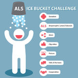 ALS Ice Bucket Challenge. With icon. Layout for infographic, flyer, poster,brochure. Vector illustration, minimal and flat design Royalty Free Stock Photography