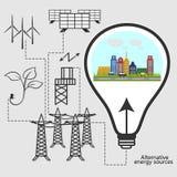 Alternatieve energiebronnen Ecologisch concept vector illustratie