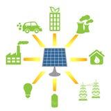 alternativ energi som frambringar den sol- panelen Royaltyfria Foton