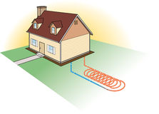 Alternative Heating-Coil System. Vector Illustration of a Diagram of a Ground Source Heat Exchange Coil System Royalty Free Stock Image