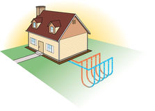 Alternative Heating-Ground Source System. Vector Illustration of a Diagram of a Ground Source System Heat Exchange to a residence Stock Images