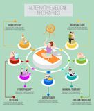 Alternative Medicine Isometric Infographics. With hydrotherapy manual therapy apitherapy homeopathy acupuncture  tibetan medicine leeches treatment elements Royalty Free Stock Image