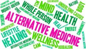 Alternative Medicine Word Cloud