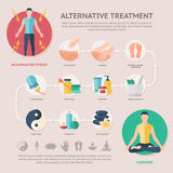Alternative Treatment Page Of Website. With acupuncure massage of foots ointment body wraps meditation candles vector illustration Royalty Free Stock Photography