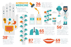 Alternativt medicinbegrepp Arkivbilder
