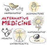 alternatywna wanny bambusa biloba rzeczy ginkgo leków, tray w spa Ilustracji
