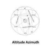 Altitude azimuth Royalty Free Stock Photo