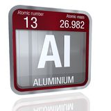 Aluminium symbol in square shape with metallic border and transparent background with reflection on the floor. 3D render. Element number 13 of the Periodic stock illustration