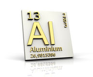 Aluminum form Periodic Table of Elements Royalty Free Stock Photos