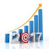 Alvo de crescimento 2017 Fotografia de Stock Royalty Free