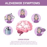 Alzheimer disease symptoms infographic. Memory loss and problem. With brain. Mental health disorder. Isolated vector illustration in cartoon style stock illustration