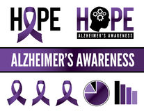 Alzheimer's Disease Awareness Icons and Graphics. Alzheimer's disease awareness icons, badges, and graphics. Vector EPS 10 available stock illustration