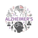 Alzheimer`s disease and dementia. Symptoms, Treatment. Line icons set. Vector banner. Alzheimer`s disease and dementia. Symptoms, Treatment. Line icons set royalty free illustration