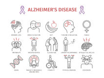 Alzheimer`s disease and dementia. Symptoms, Treatment. Alzheimer`s disease and dementia. Line icons set. Vector signs for web graphics vector illustration