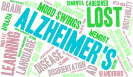 Alzheimer ` s słowa chmura na białym tle Obrazy Royalty Free