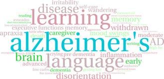 Alzheimer ` s słowa chmura Zdjęcie Royalty Free