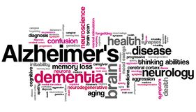 Alzheimers. Alzheimer's disease - elderly health concepts word cloud illustration. Word collage concept stock illustration
