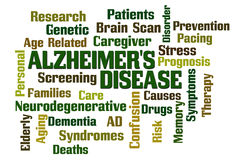 Alzheimers sjukdom stock illustrationer