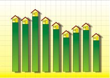 Amarelo do crescimento dos bens imobiliários Ilustração Royalty Free