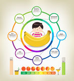 Amazing Health Benefits of Bananas. Amazing Health Benefits of fruits Stock Image