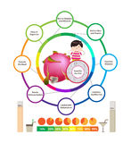 Amazing Health Benefits of dragon fruit Royalty Free Stock Photography