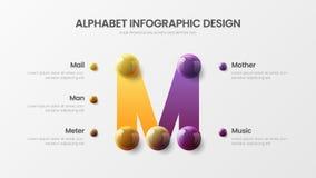 Amazing modern art M symbol vector 5 option alphabet infographic 3D realistic colorful balls presentation. Amazing vector 5 option alphabet infographic 3D stock illustration