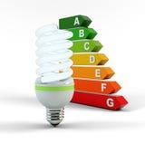 Ambiente de la ecología y energía del ahorro, concepto fluorescente de la bombilla de negocio acertado Escala de funcionamiento d Imagen de archivo
