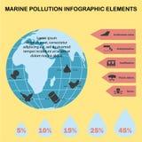 Ambiente, elementi infographic di ecologia Immagini Stock