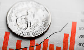 American coin on fluctuating graph. Royalty Free Stock Photo