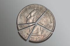 Free American Quarter Pie Chart Royalty Free Stock Photo - 100500355