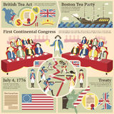 American revolutionary war illustrations - British. Tea act, Boston tea party, Continental congress, Battle illustration, 4th of July, Treaty. Vector with Royalty Free Stock Images