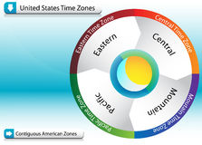 American Time Zone Chart Stock Photos
