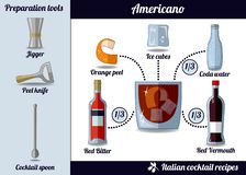 Americano cocktail. Infographic set, recipe illustration vector illustration