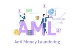AML, αντι ξέπλυμα χρημάτων Πίνακας έννοιας με τις λέξεις κλειδιά, τις επιστολές και τα εικονίδια Χρωματισμένη επίπεδη διανυσματικ διανυσματική απεικόνιση