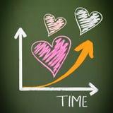 Amor crescente sobre o tempo Imagens de Stock Royalty Free