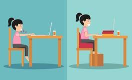A amostra do indivíduo que senta-se em maneiras erradas e direitas ilustração stock