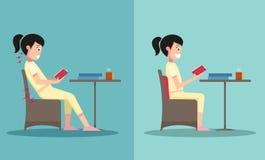 A amostra do indivíduo que senta-se em maneiras erradas e direitas Imagem de Stock