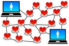 Amour en ligne Photographie stock libre de droits