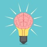 Ampola com cérebro Imagem de Stock Royalty Free