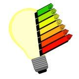 Ampola com etiquetas da energia Imagens de Stock