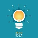 Ampola criativa com cérebro e engrenagem Ilustração Royalty Free
