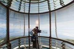 Ampoule électrique du phare NL d'intrigue amoureuse de Lanse Image stock