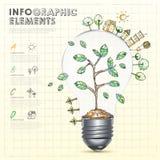Ampoule avec les éléments infographic environnementaux de griffonnage abstrait Image libre de droits