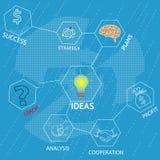 Ampoule créative avec l'idée de concept de plan de stratégie de réussite commerciale de dessin d'élément Images libres de droits
