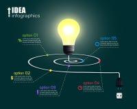 Ampoule créative avec des options Images stock