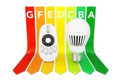 Ampoule de LED avec le contrôleur à distance au-dessus de l'estimation de rendement énergétique ch illustration de vecteur