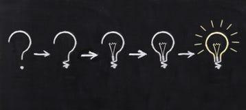 Ampoule noire et blanche utilisant l'art de griffonnage sur le backgr de tableau Image stock